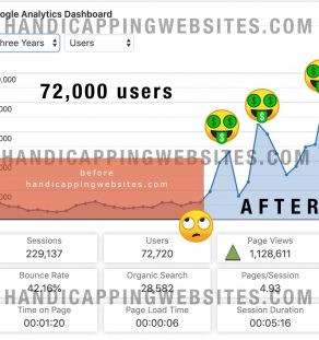 handicapping website traffic example